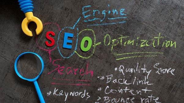 How to improve your website ranking in 2020