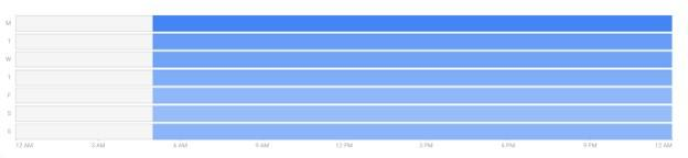 ad schedule graph example